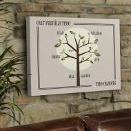 Personalized Family Tree Canvas Print In Three Designs