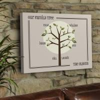 Personalized Family Tree Canvas Print In  . . .