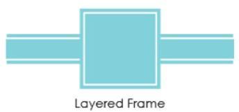 Layered Frame